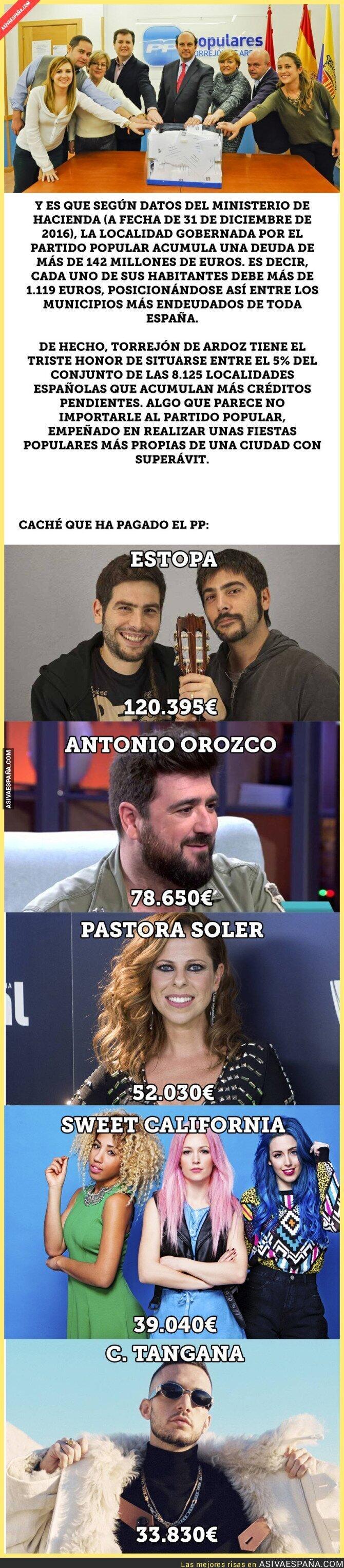 88863 - Sale a la luz la millonada que ha pagado el Partido Popular de Torrejón de Ardoz a varios artistas por conciertos