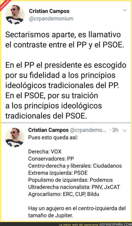 """89947 - Miradme, soy Pandemoño. Uso tochas como """"agrocarlismo"""" para parecer listo, pero considero al PSOE extrema izquierda"""