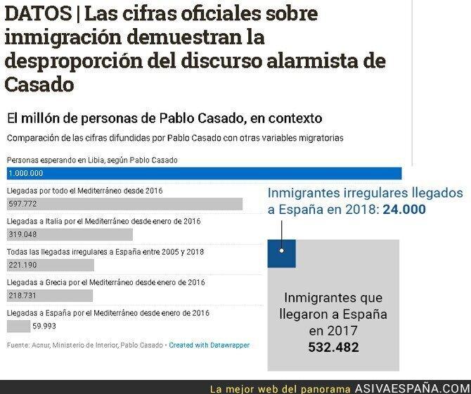 90321 - Las verdaderas cifras sobre inmigración