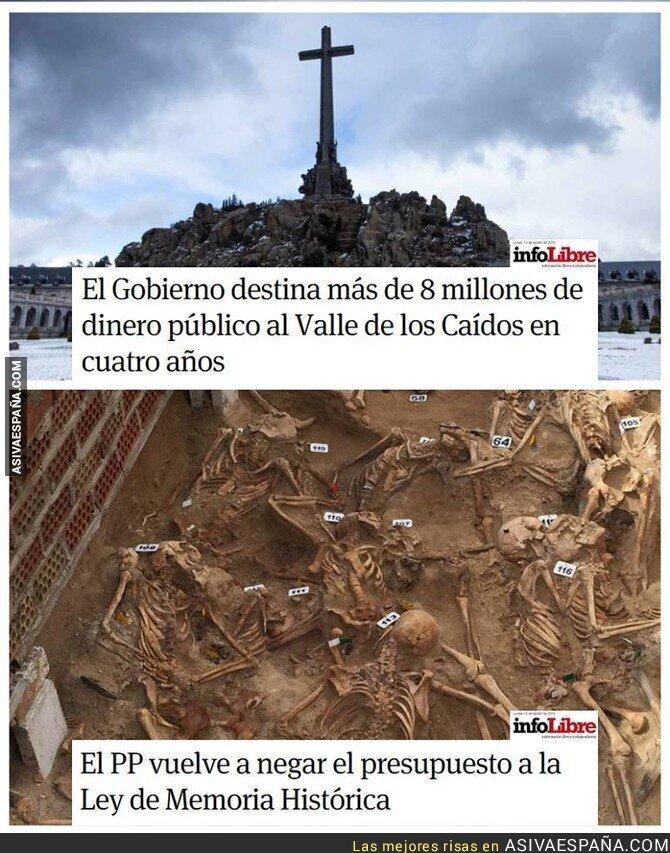 91221 - Así vamos en España con la Memoria Histórica