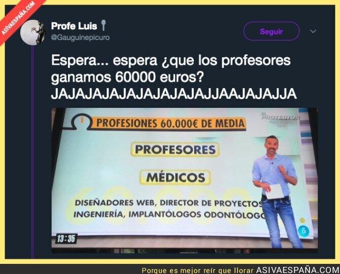 92125 - Los profesores y 60.000€