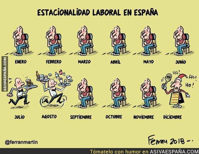 93309 - Situación laboral en España