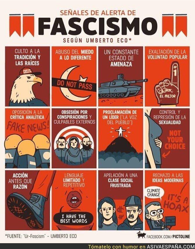 94585 - El fascismo
