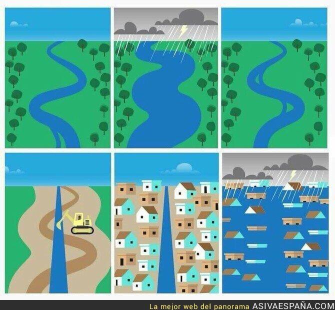 95330 - La explicación de muchas inundaciones