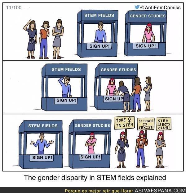 96189 - Tiene que haber el mismo número de hombres y mujeres en un trabajo