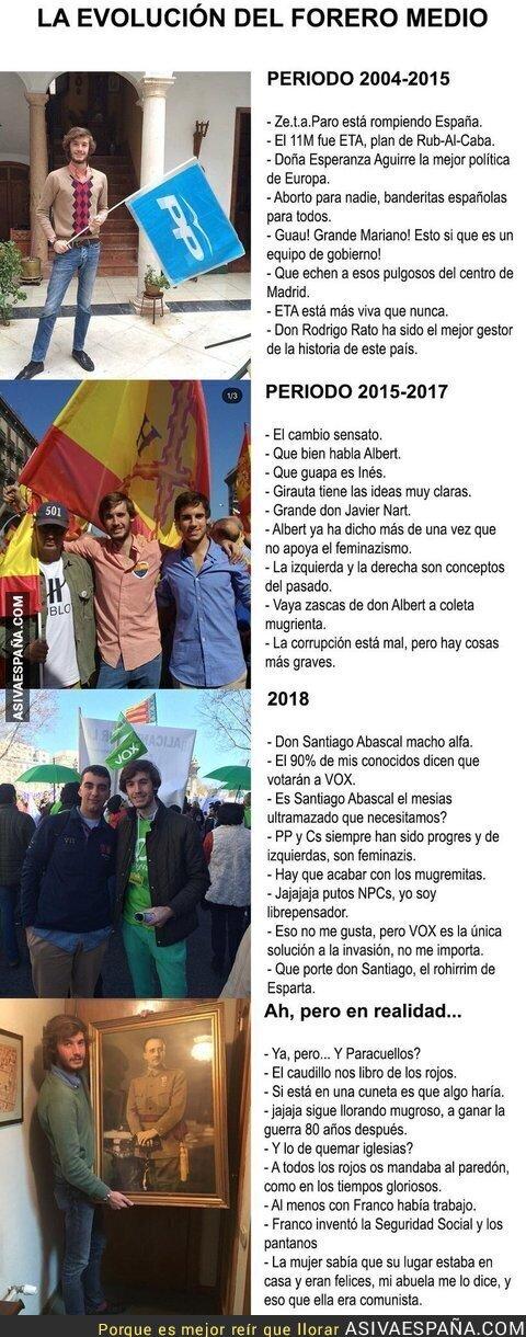 97931 - La evolución de la derecha en España
