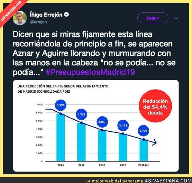 98398 - Los comunistas de Podemos al final saben como administrar el dinero público