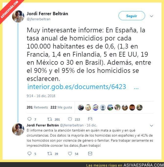 100617 - Homicidios en España