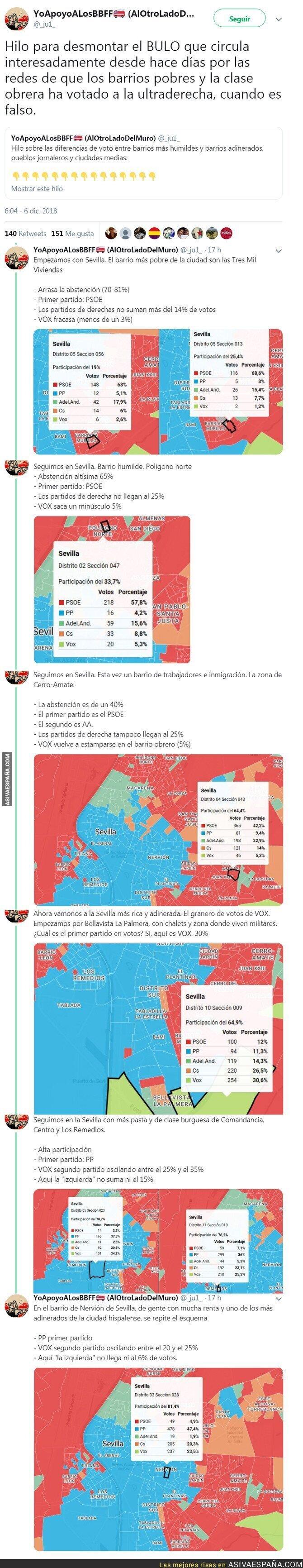 99756 - Bulos como que en las Tres mil Viviendas fue un exitazo VOX y bulos de que le votaron en masa en los barrios más humildes
