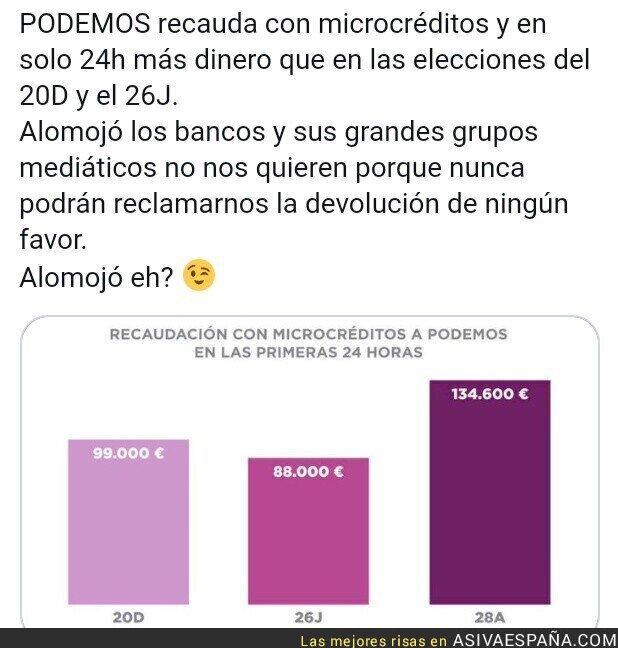 106116 - La financiación de Podemos para las elecciones ha empezado con récord