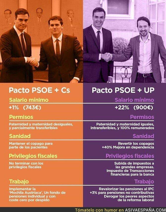 107009 - La diferencia de pactar con Ciudadanos o Podemos