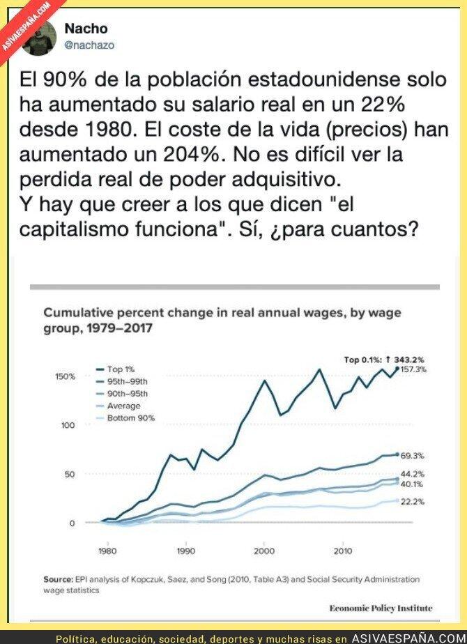 107318 - ¿El capitalismo funciona?