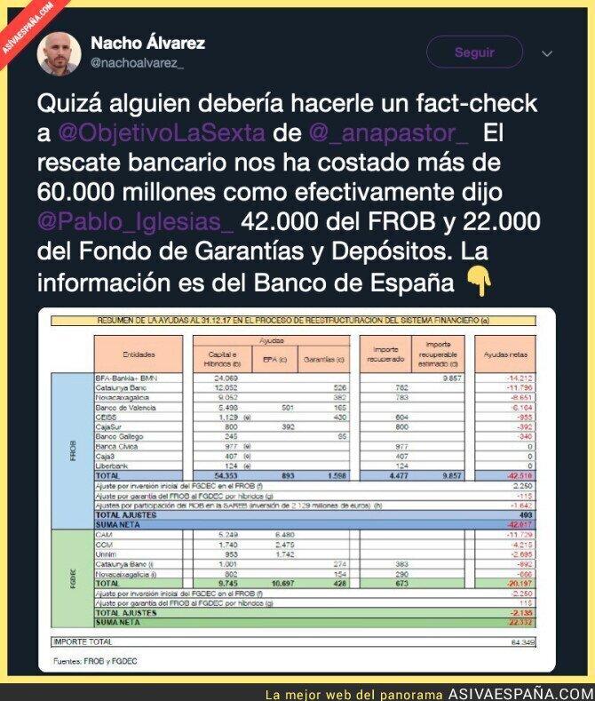 108021 - El dinero que nos deben a todos los españoles
