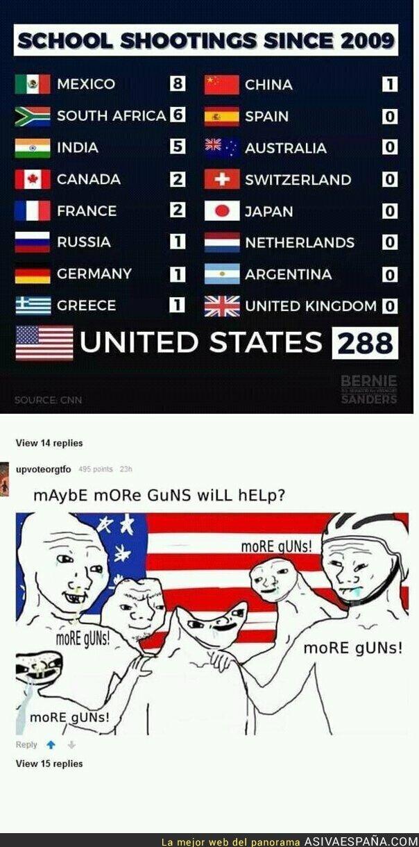 110381 - La lógica de los estadounidenses