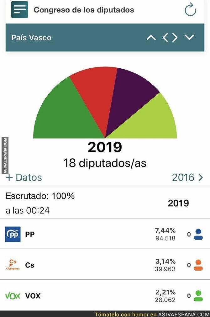 110879 - ¿Lo escuchan? Es el silencio de PP, Cs y VOX en Euskadi