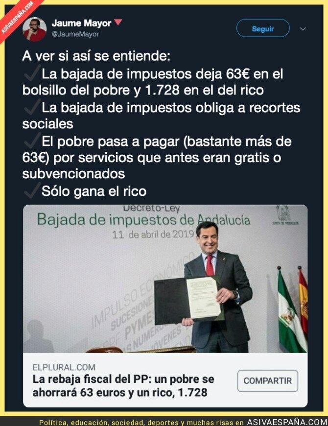 111330 - En Andalucía solo gana el rico