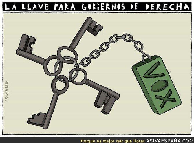 114381 - La llave para gobiernos de derecha