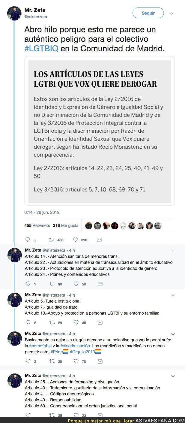 115194 - Todos las leyes LGTBIQ+ que quiere derogar VOX