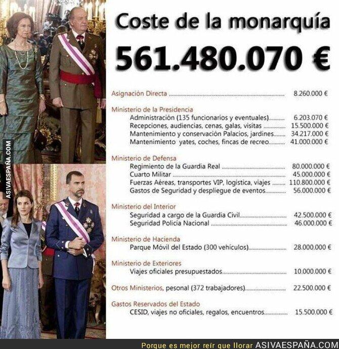 119882 - Casi nada para la Monarquía
