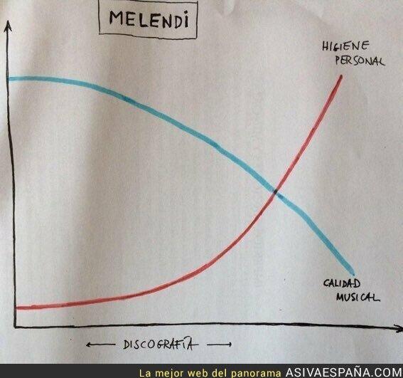 120025 - La explicación de la situación de Melendi