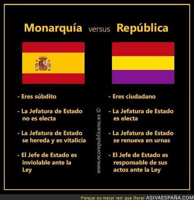 120220 - La gran diferencia entre Monarquía y República