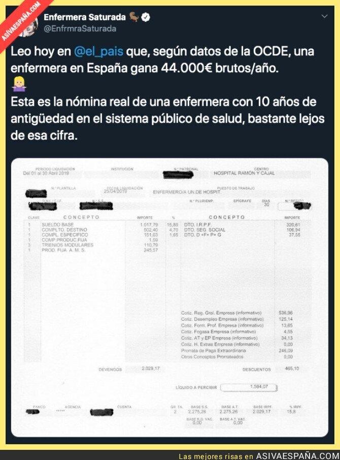 125573 - El salario real de una enfermera en la sanidad pública