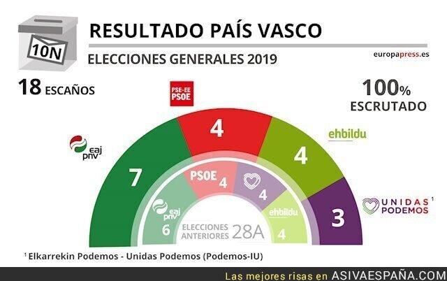 126756 - País Vasco libre de fascismo