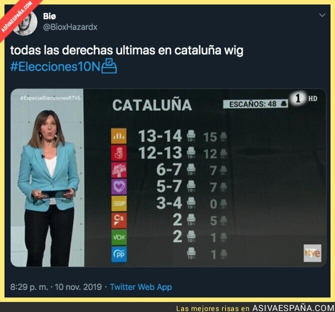 126768 - En Catalunya tienen claro su objetivo