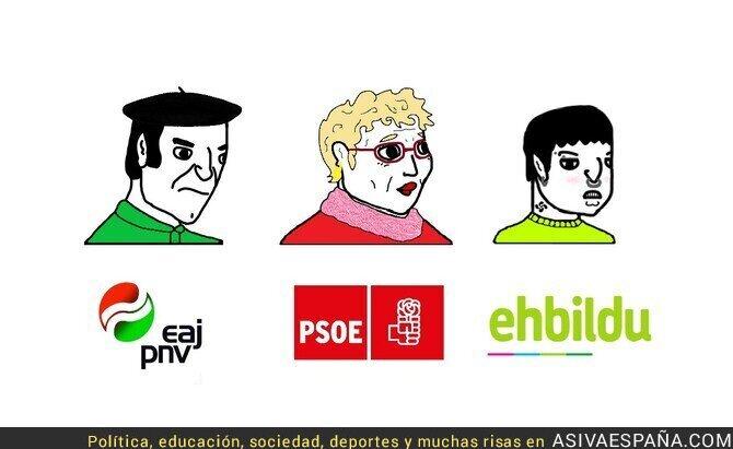 131811 - Así es el promedio físico del votante en Euskadi