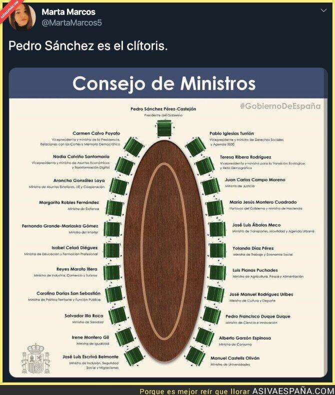 132150 - La gran posición de Pedro Sánchez