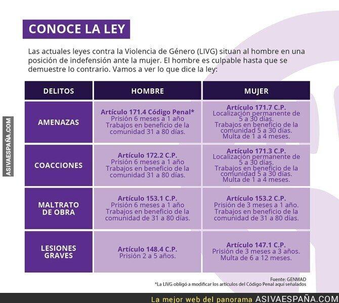 133936 - LA LEY ES IGUAL PARA TODOS Y TODAS