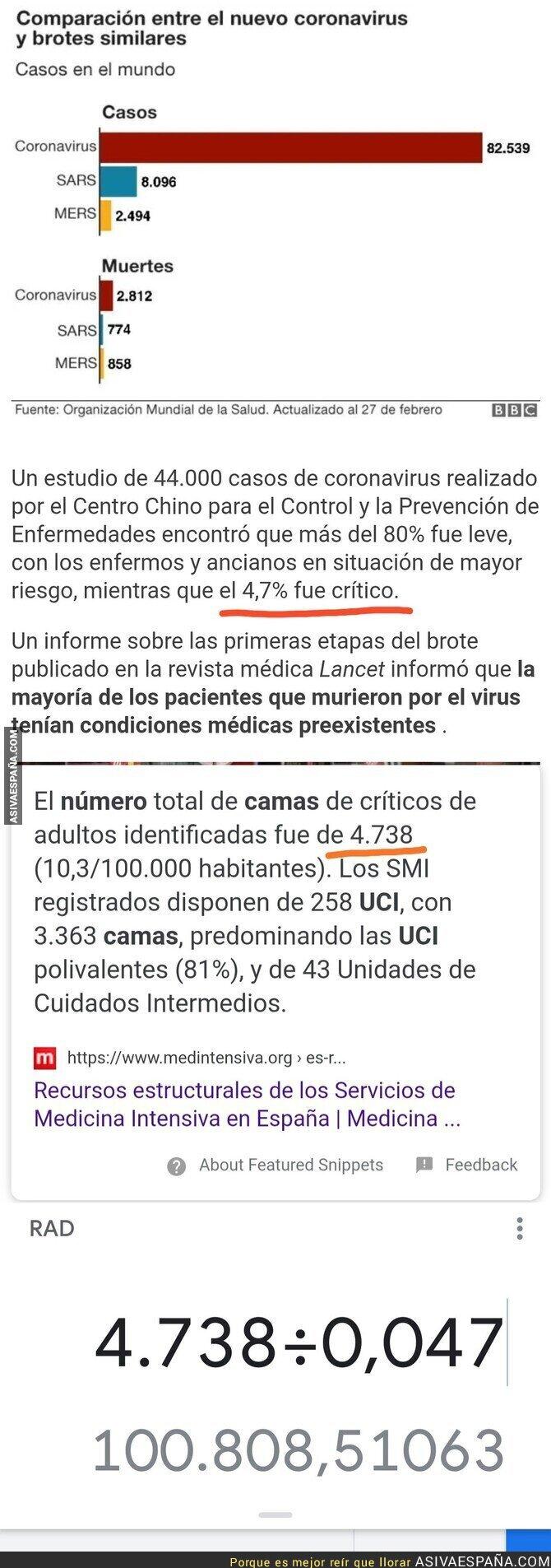 136850 - 100k Casos para colapsar el S.S. Español. Italia +2k. China 80k con medidas hiperrestrictivas. Crecimiento exponencial.
