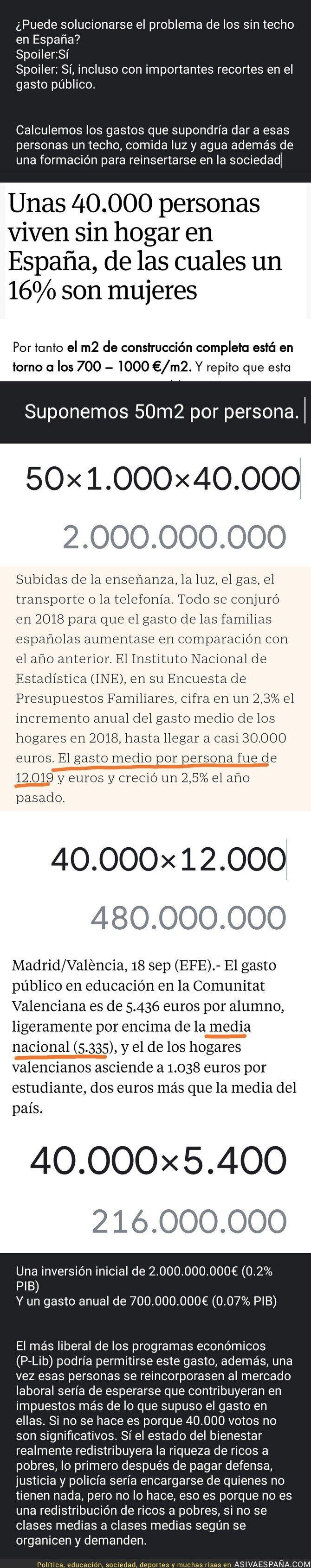 138342 - ¿Puede solucionarse el problema de los sin techo en España?