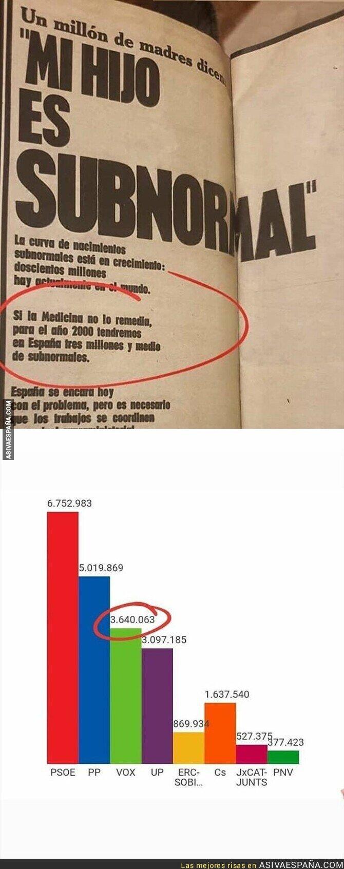 146440 - Asombrosa predicción