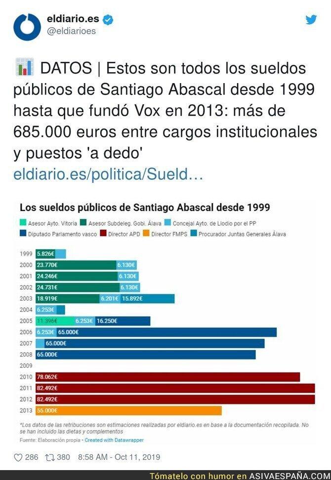 191193 - Santiago Abascal también conocido como 'el paguitas'