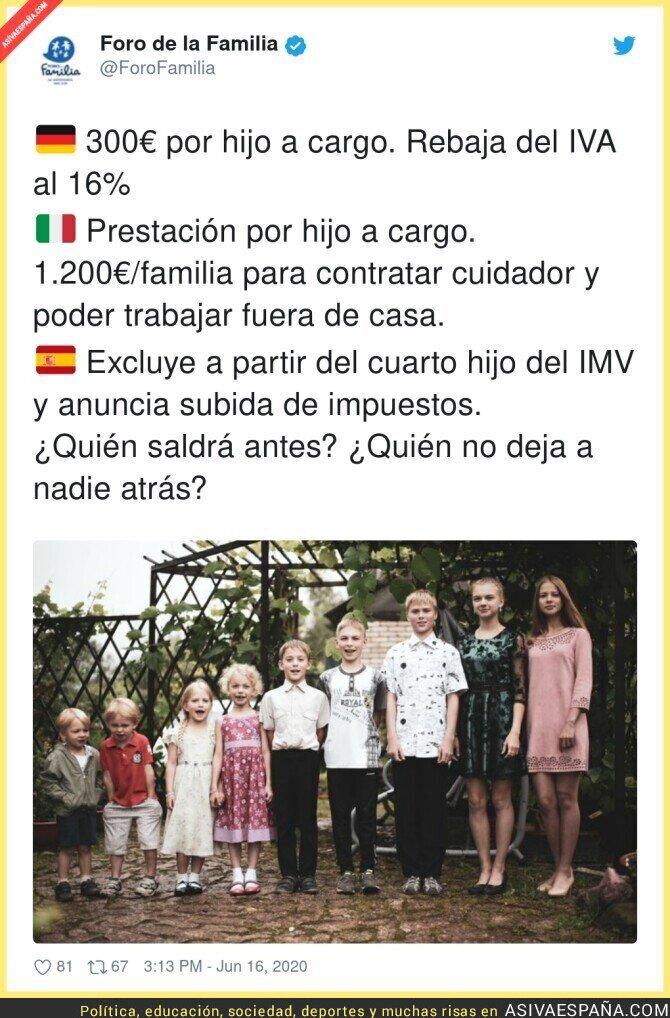 226831 - El tipo de ayudas que hay en notras partes comparado a España