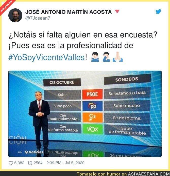 257910 - Los pequeños olvidos de Vicente Vallés en sus informativos