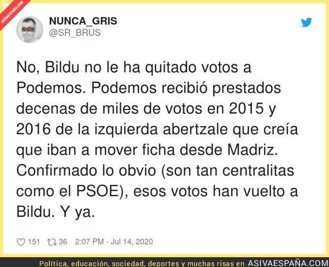 271926 - La explicación de los votos perdidos de Podemos