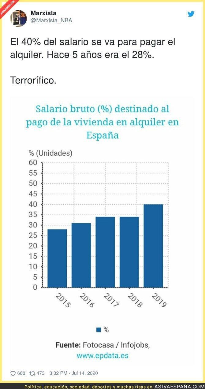 272391 - La terrible situación que hay en España con los alquileres