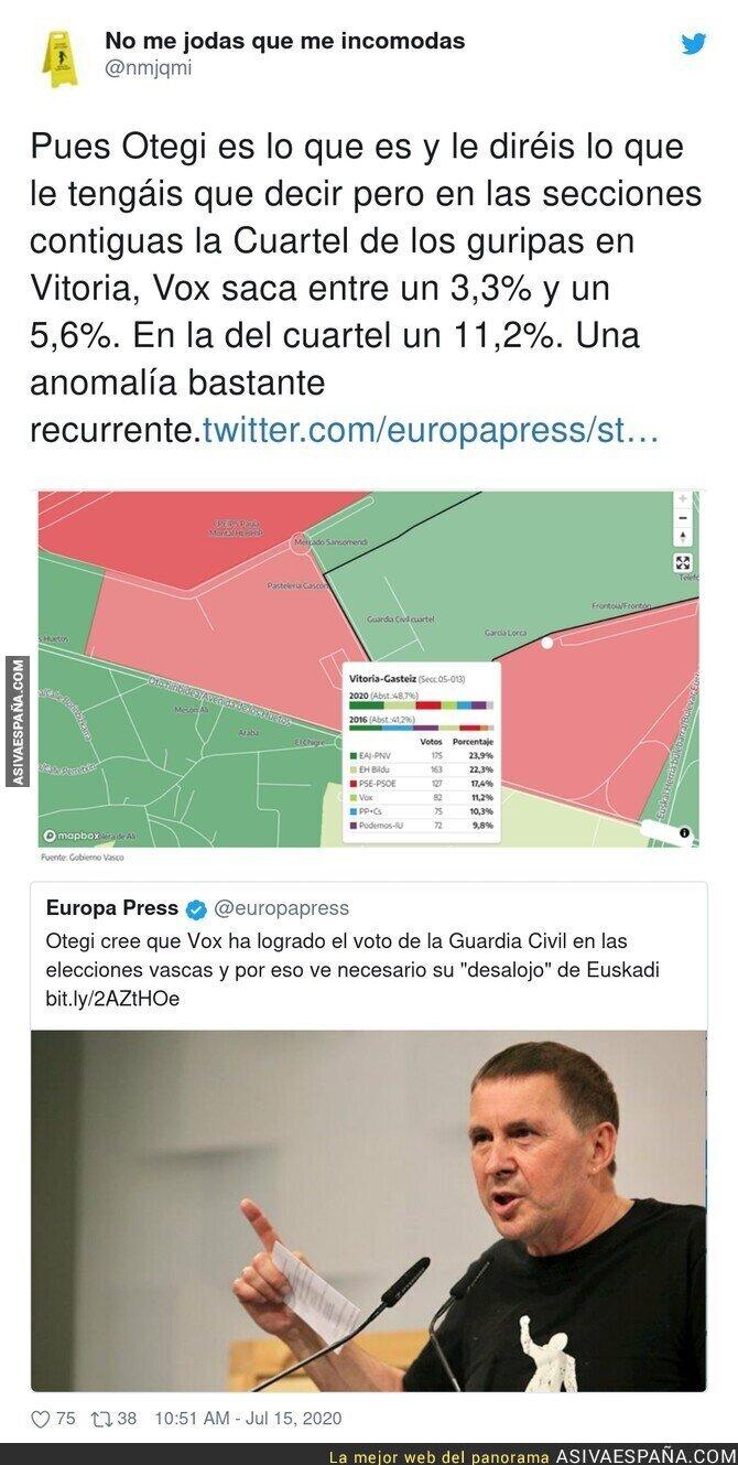 273595 - Otegi cree que VOX ha logrado el voto de la Guardia Civil en las elecciones vascas