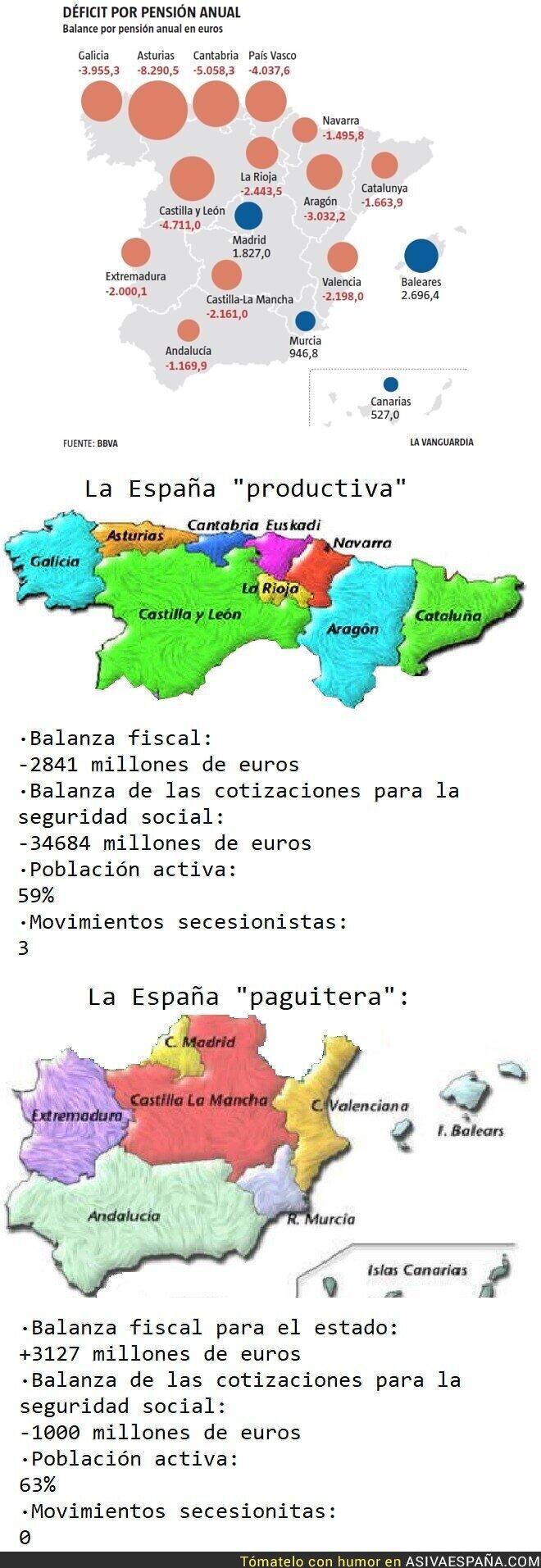 283642 - La España productiva y la España paguitera