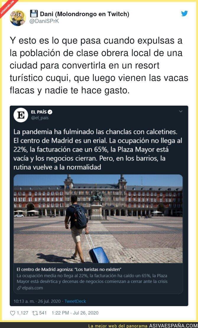 288373 - Madrid está bajo mínimos