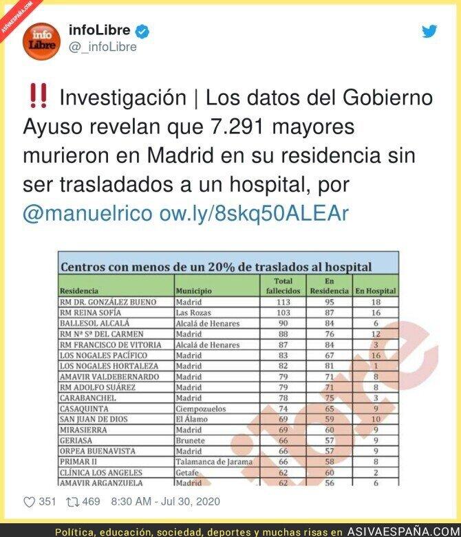 295663 - La matanza de ancianos que ha habido en Madrid