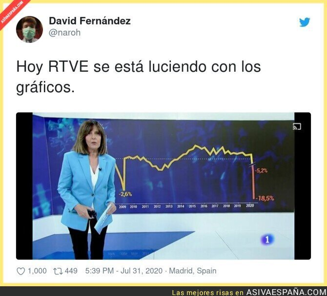 297359 - Escándalo con mayúsculas en RTVE