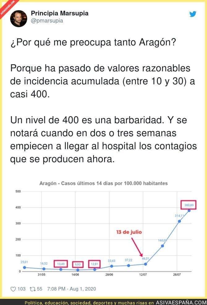 298836 - Que barbaridad lo que está pasando en Aragón