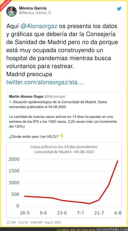 306368 - La situación de Madrid es insostenible