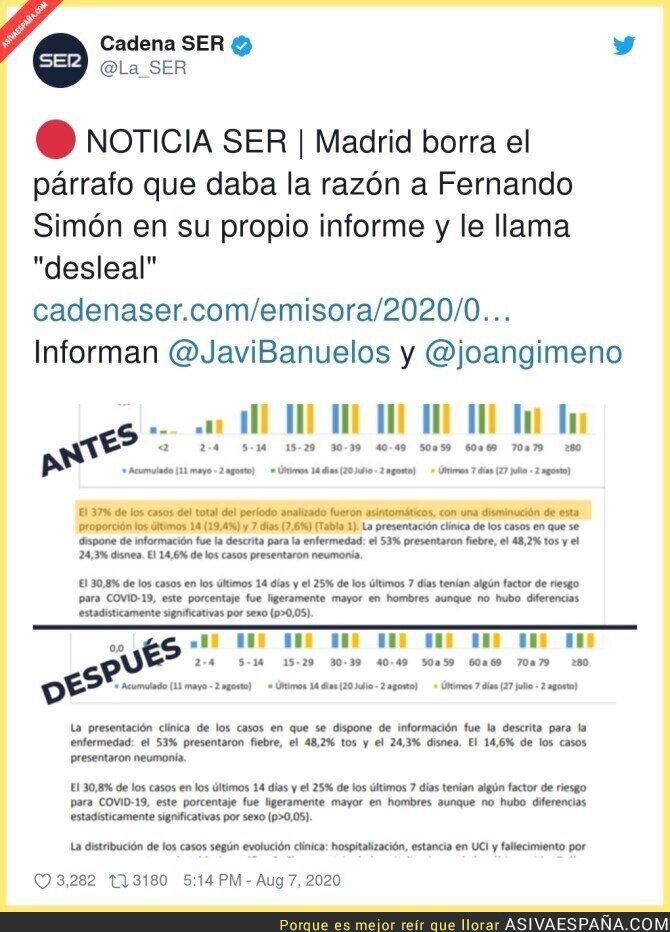315267 - Otra más de Madrid con la pandemia