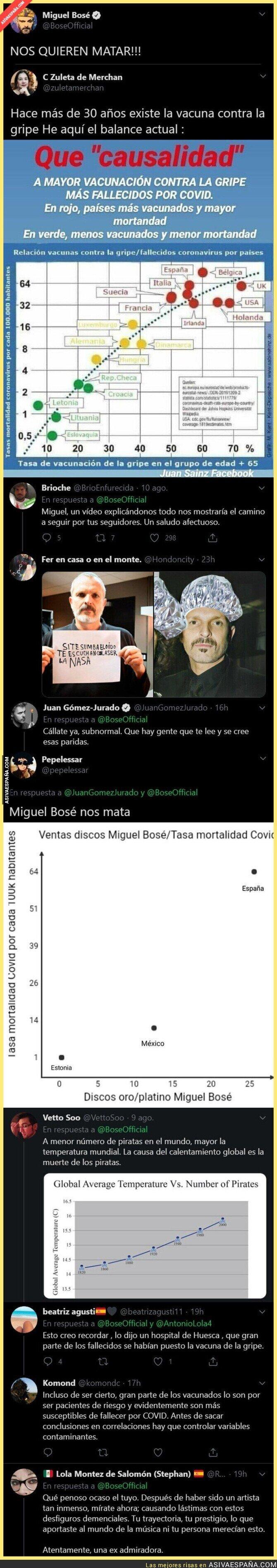 315318 - Miguel Bosé se convierte en el hazmerreír de Twitter por esta falsa relación de la vacuna de la gripe y la muerte por coronavirus