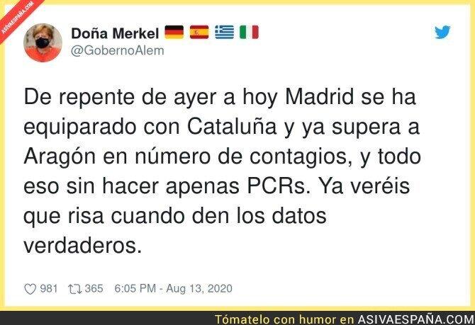 319628 - Madrid es un auténtico polvorín