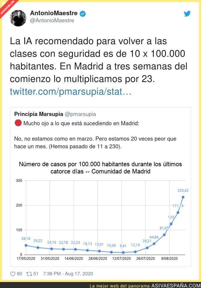 326588 - La que se va a liar en Madrid con la vuelta al colegio